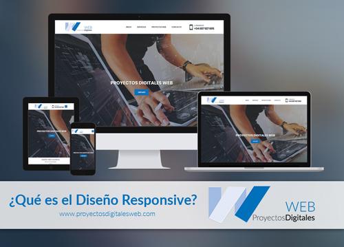 ¿Qué es diseño responsive?